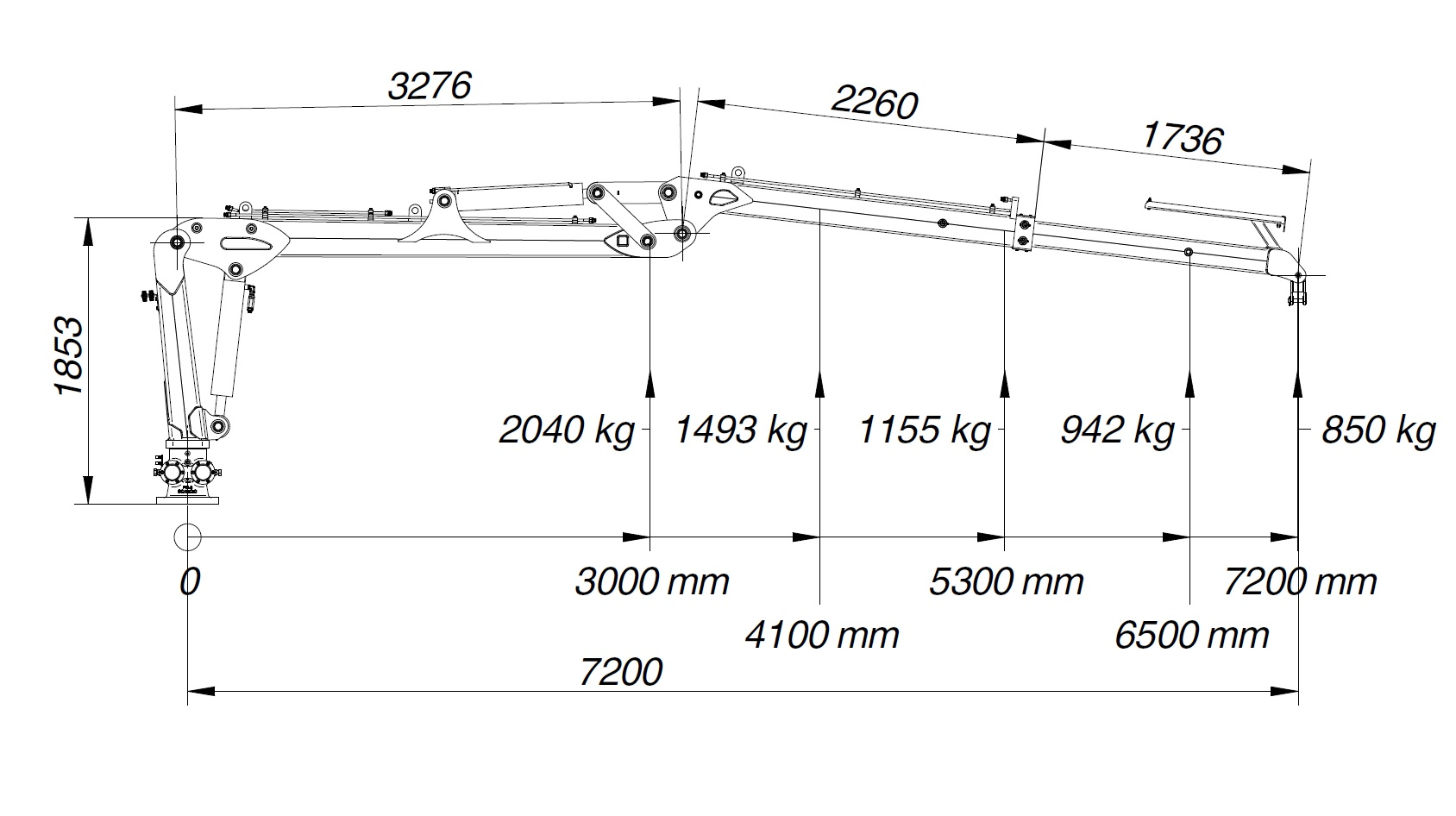 SC 72PRO lifting diagram